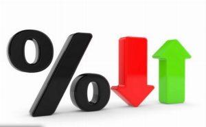 Разновидности кредитных рисков